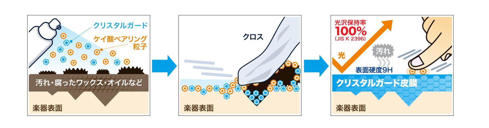 cgmi-chart